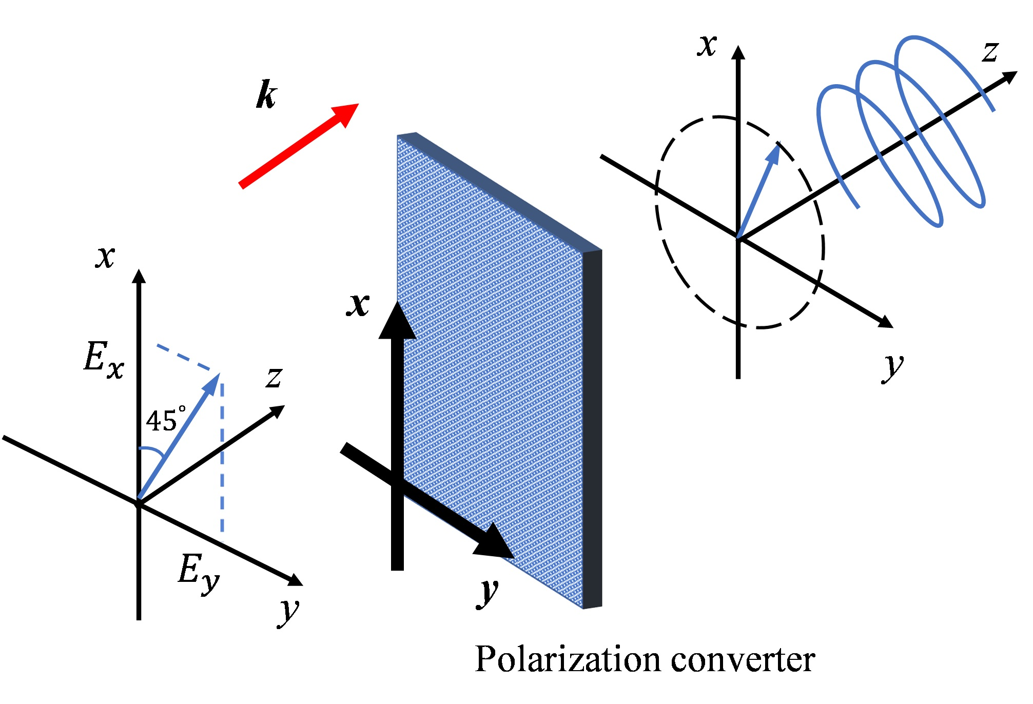 Linear-to-Circular Polarization Converter Based on Stacked Metasurfaces with Aperture Coupling Interlayer