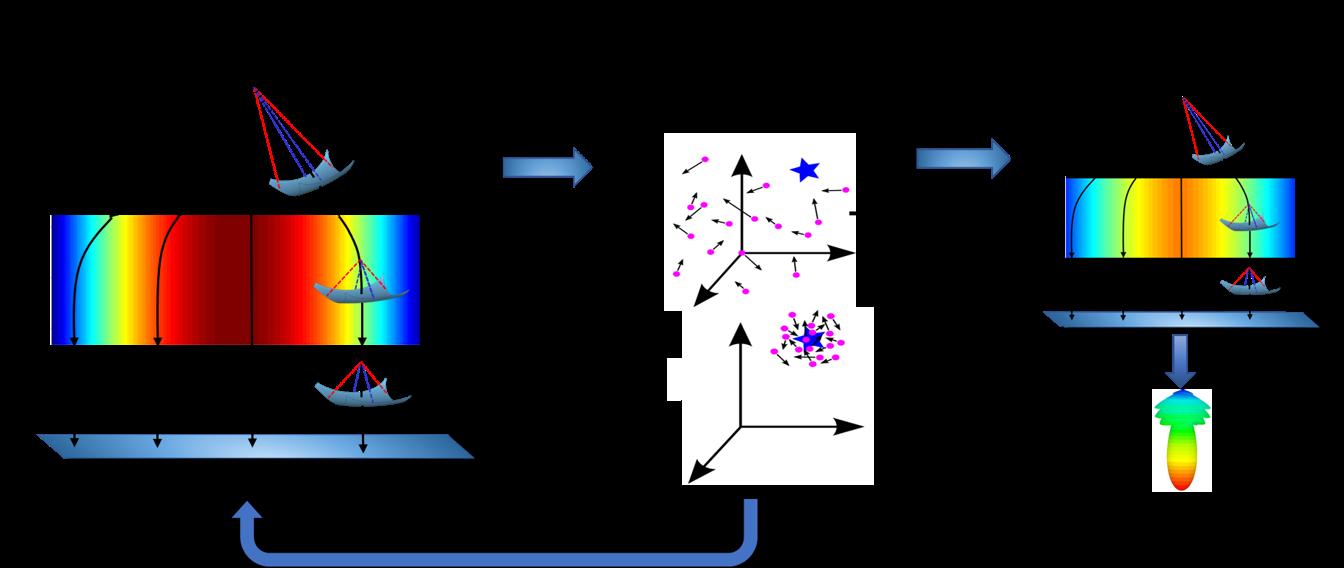 Flat Meta-Lens Antenna Synthesis Via  Geometrical Optics and Particle Swarm Optimization
