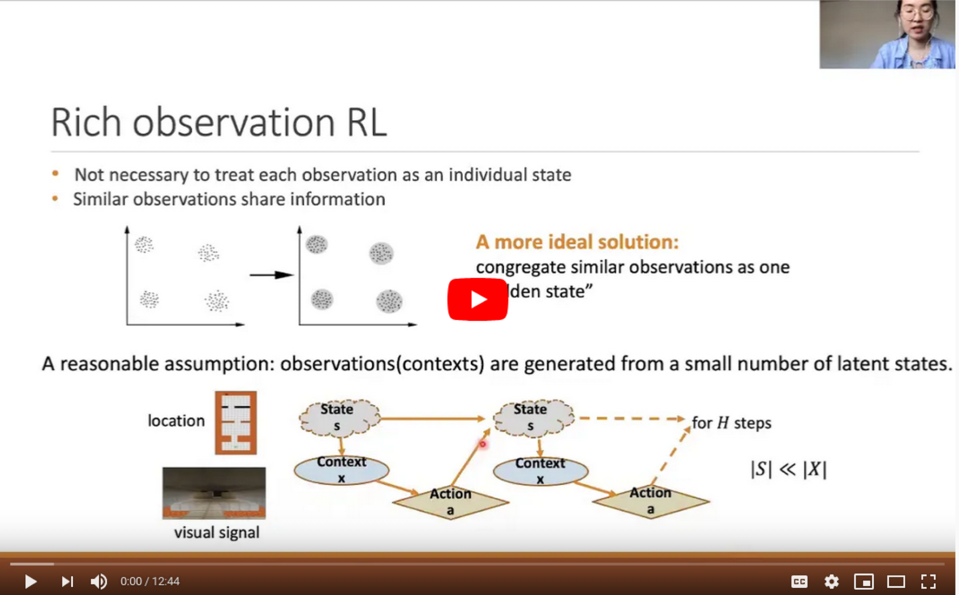 Provably Efficient Exploration for RL with Unsupervised Learning