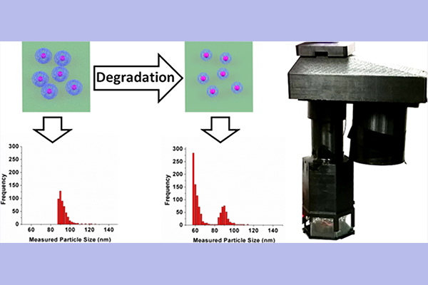 UCLA Researches develop holographic microscope to measure degradation of nanoparticles.