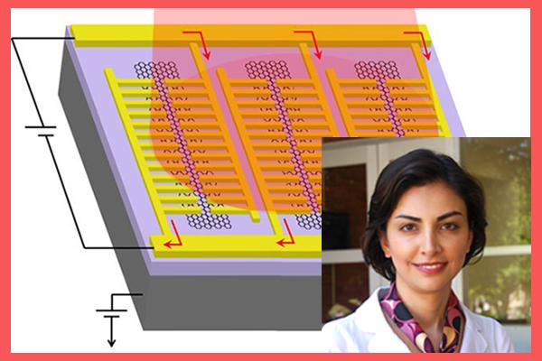 UCLA Engineers Invent New Photodetector Using Graphene