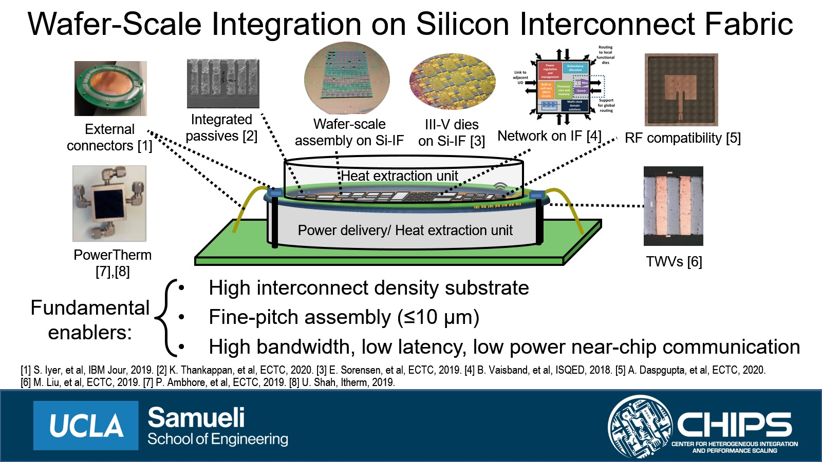 Demonstration of a Low Latency Fine-pitch Assembly on the Silicon Interconnect Fabric