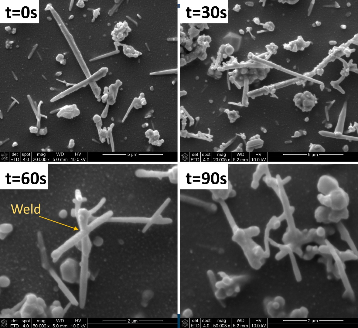 Nanowire Impregnated Poly-dimethyl Siloxane for Flexible, Thermally Conductive Fan-Out Wafer-Level Packaging