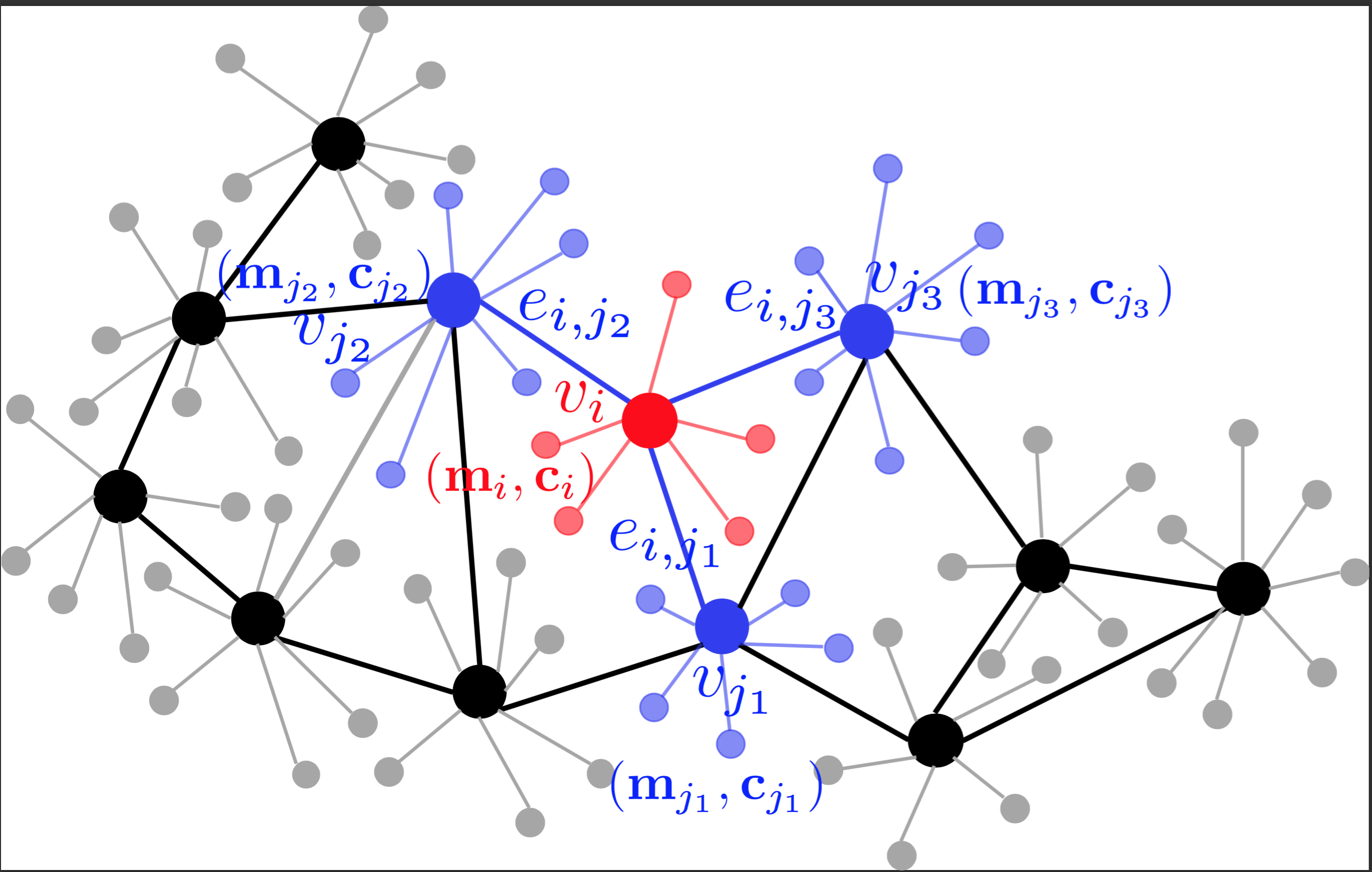 Topology-Aware Cooperative Data Protection in Blockchain-Based Decentralized Storage Networks