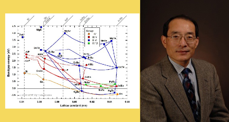 Heterovalent Integration of Semiconductors and their Applications